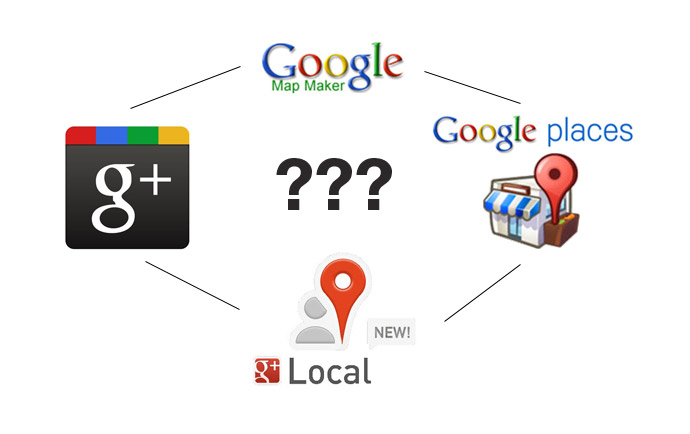 Google+ & SEO: currently the best reason for using it?