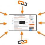 Inbound Links SEO Strategy