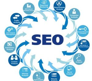 SEO Search Engine Optimisation Services and Packages